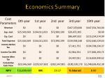 economics summary
