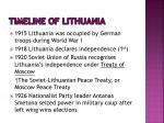 timeline of lithuania