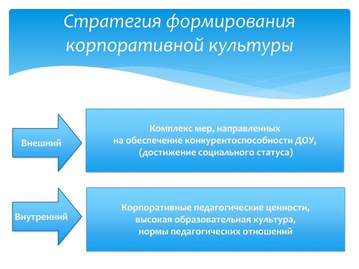 стратегия формирования здорового образа жизни до 2025