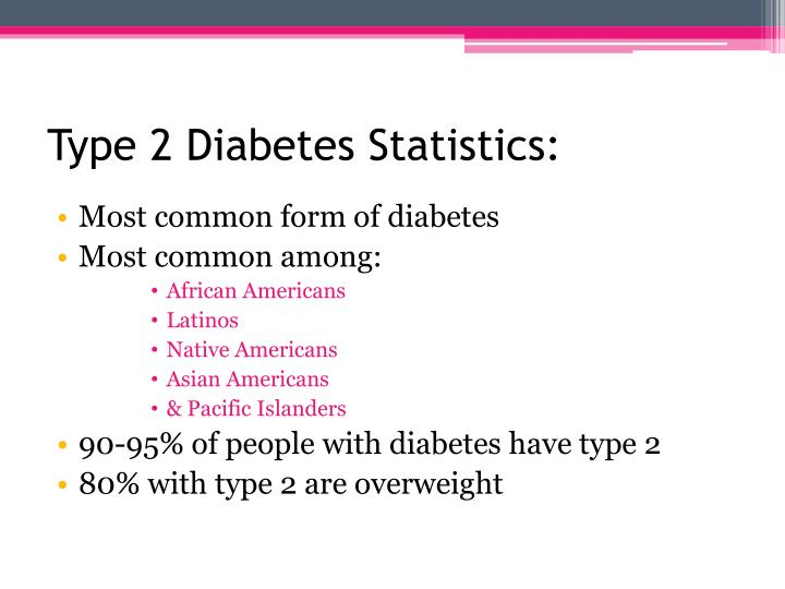Type 2 Diabetes Statistics: