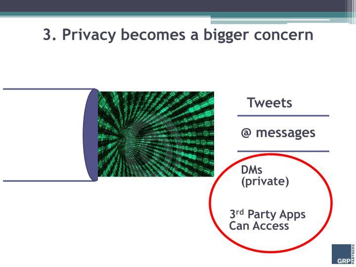 3. Privacy becomes a bigger concern