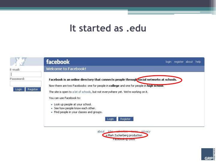 It started as .edu