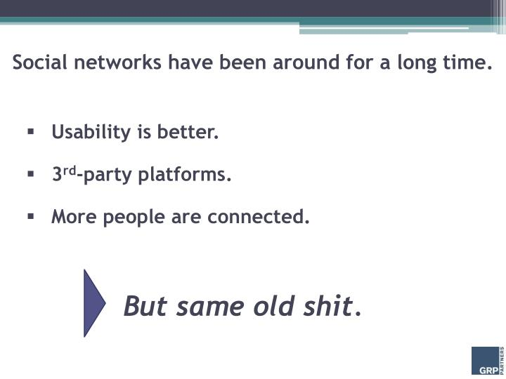 Social networks have been around for a long time.
