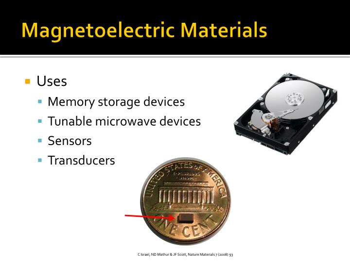 Magnetoelectric Materials