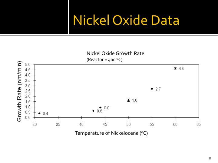 Nickel Oxide Data
