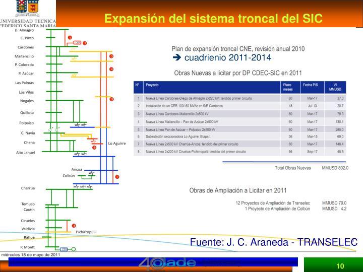 Expansión del sistema troncal del SIC