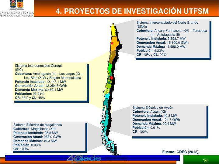 4. PROYECTOS DE INVESTIGACIÓN UTFSM