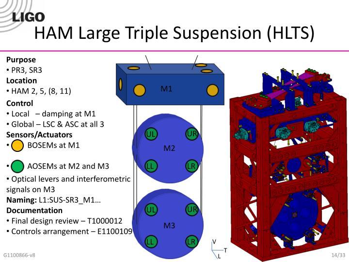 HAM Large Triple Suspension (HLTS)