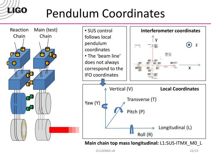 Pendulum Coordinates