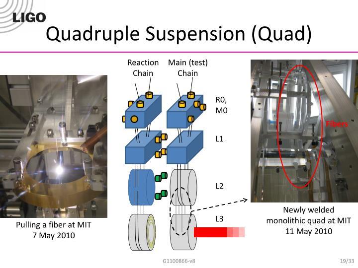 Quadruple Suspension (Quad)