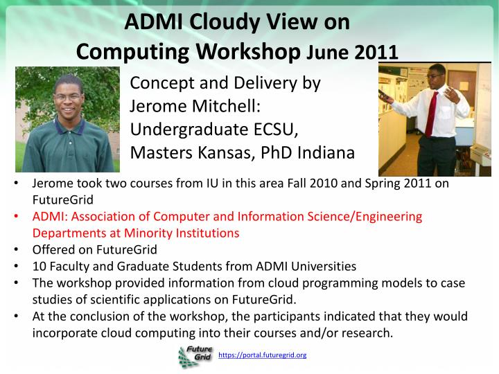 ADMI Cloudy View on