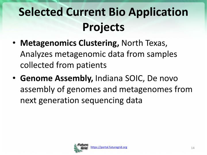 Selected Current Bio Application Projects