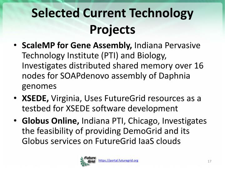 Selected Current Technology Projects