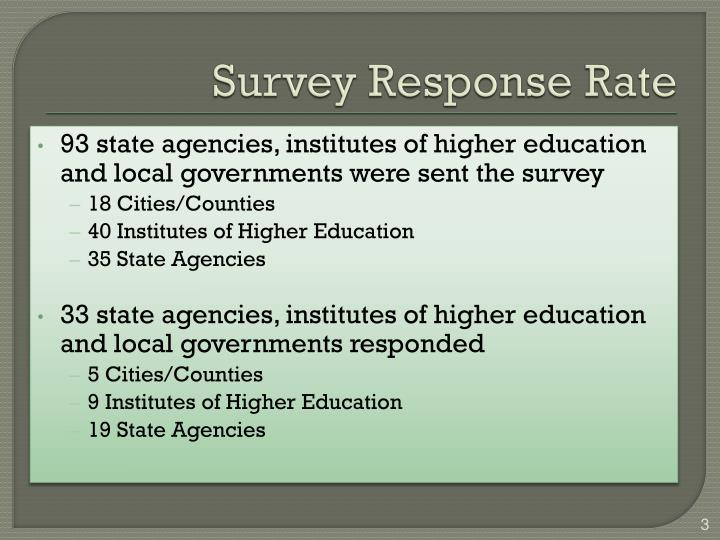 Survey response rate