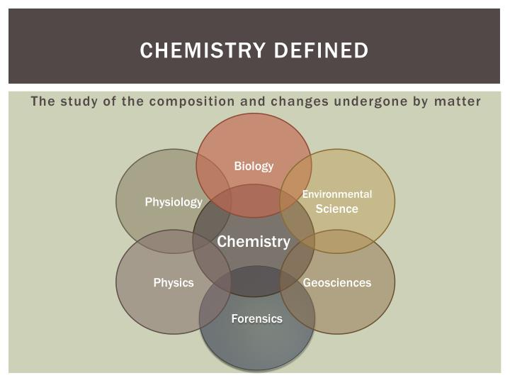 Chemistry defined
