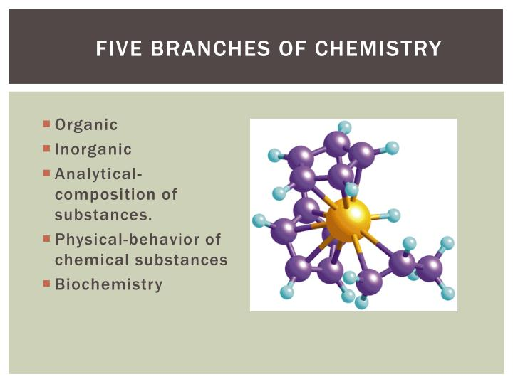 Five branches of chemistry
