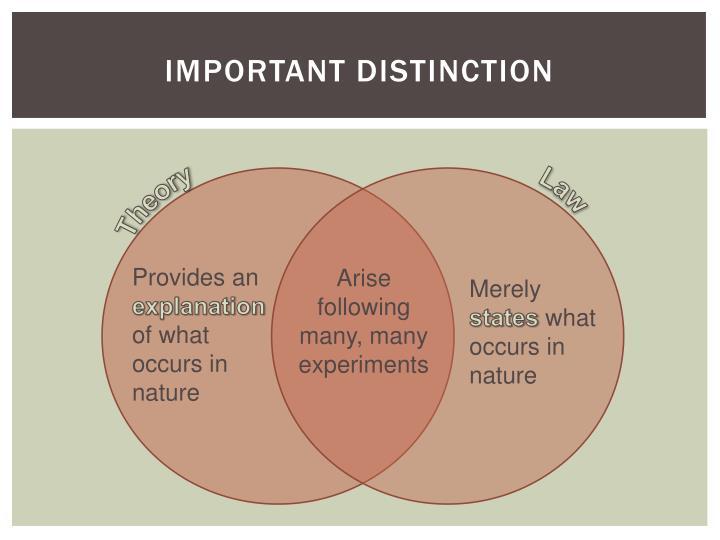 Important distinction