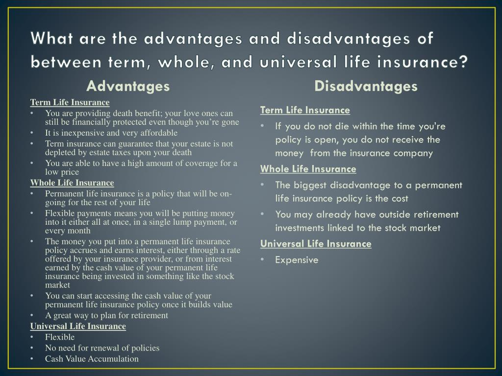 PPT - Life Insurance PowerPoint Presentation, free ...