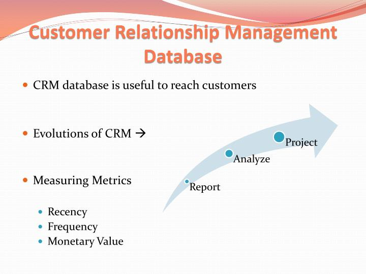 Customer Relationship Management  Database