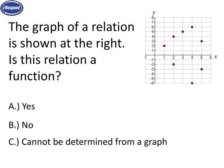 iRespond Question