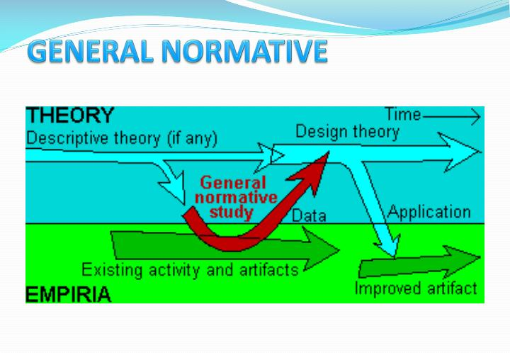 GENERAL NORMATIVE