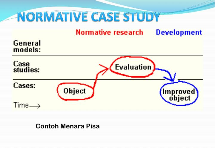 NORMATIVE CASE STUDY