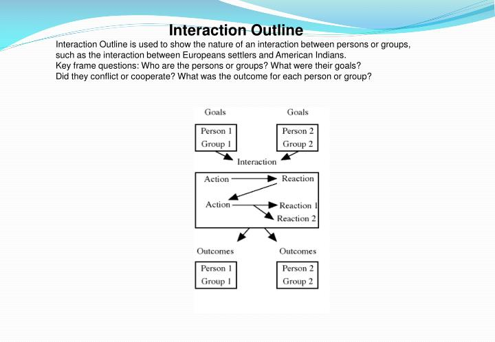 Interaction Outline