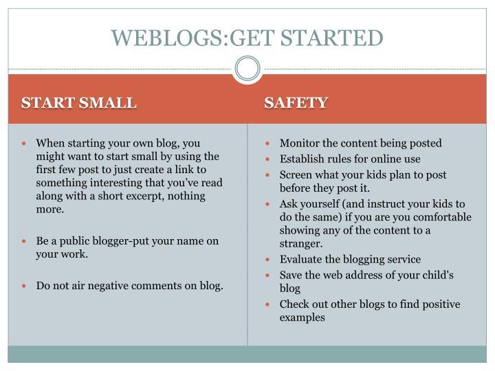 WEBLOGS:GET STARTED