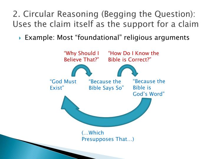 2. Circular Reasoning (Begging the Question): Uses the claim itself as the support for a claim