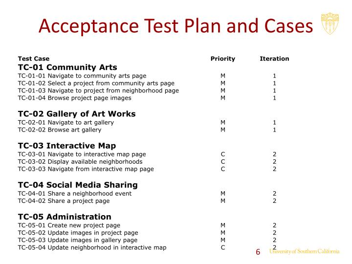 Acceptance Test Plan and Cases