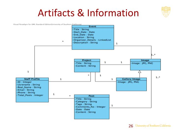 Artifacts & Information