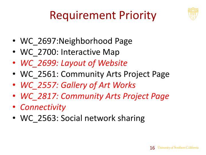 WC_2697:Neighborhood Page