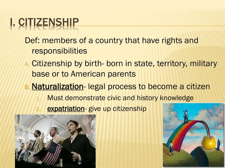 Def: members of a country that have rights and responsibilities
