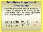 identifying proportional relationships1