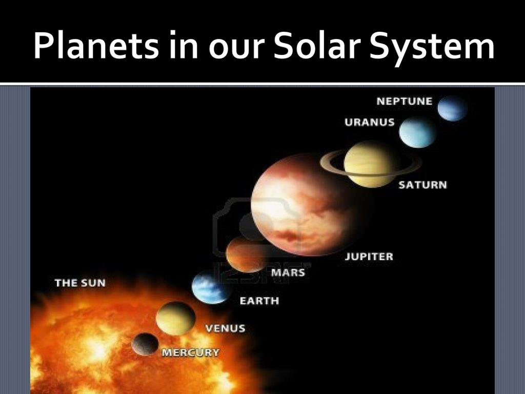 Planets In Our Solar System N