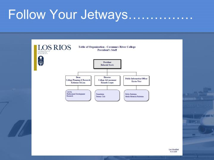 Follow Your Jetways……………