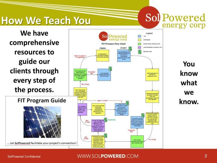 How we teach you