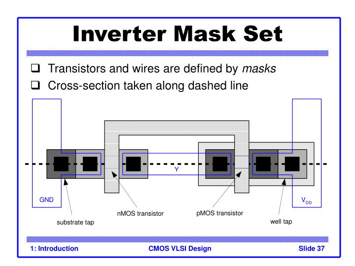 Inverter Mask Set