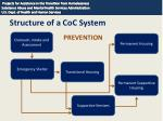 structure of a coc system