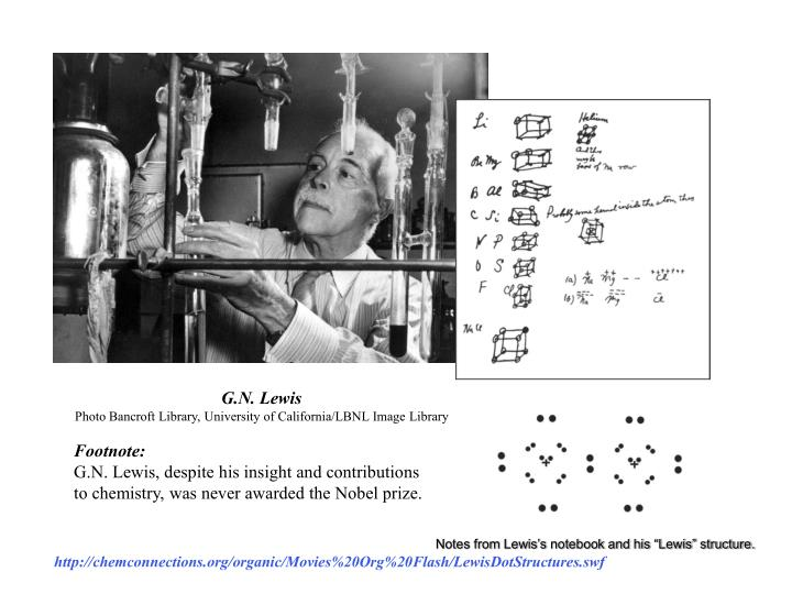"""Notes from Lewis's notebook and his """"Lewis"""" structure."""