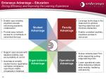 enterasys advantage education driving efficiency and improving the learning experience