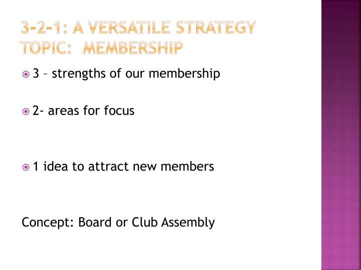 3-2-1: A Versatile strategy