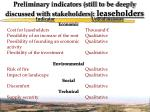 preliminary indicators still to be deeply discussed with stakeholders leaseholders