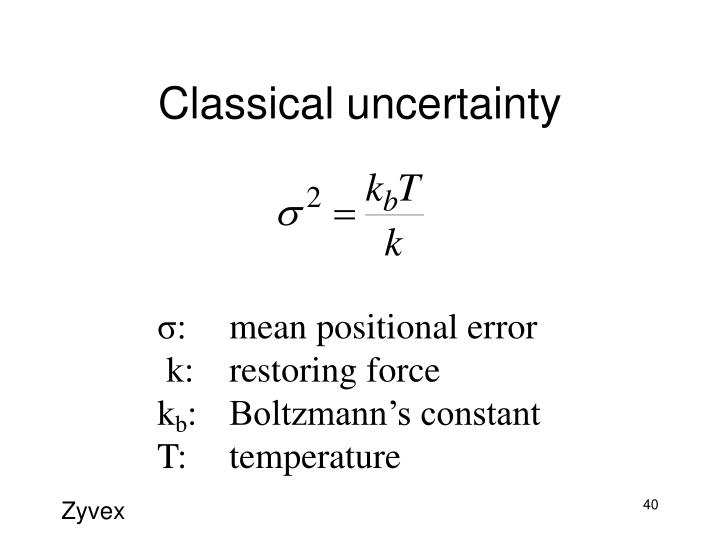 Classical uncertainty