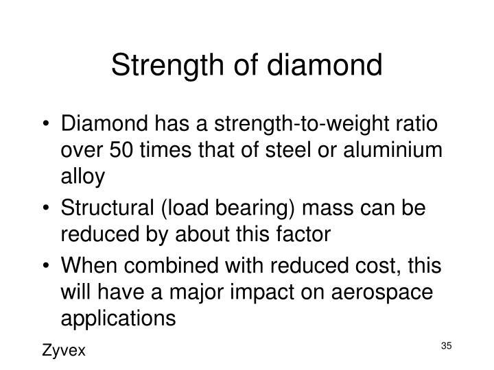 Strength of diamond