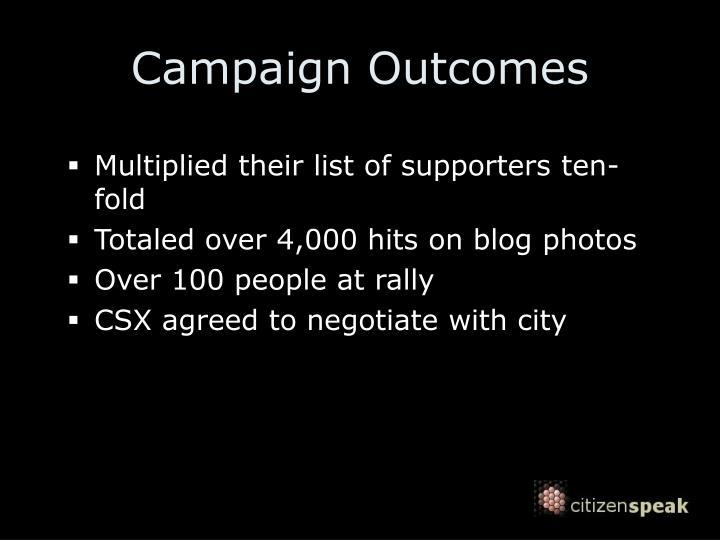 Campaign Outcomes