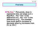 find beta