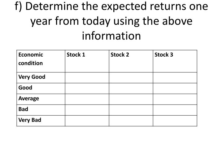 f) Determine the expected returns one year from today using the above information