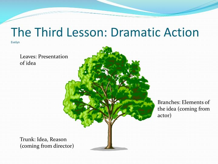 The Third Lesson: Dramatic Action