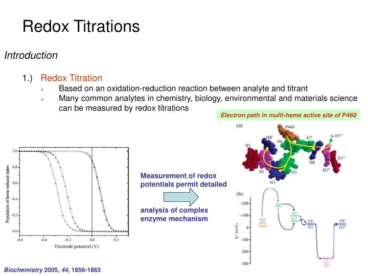 PPT Redox Titrations PowerPoint Presentation ID 3080571